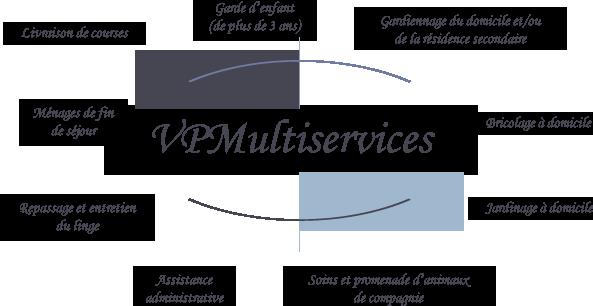 VPMultiservices vous propose un service adapté à vos besoins